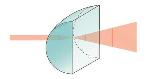 Three Examples of Using Cylinder Optics for Beam Shaping