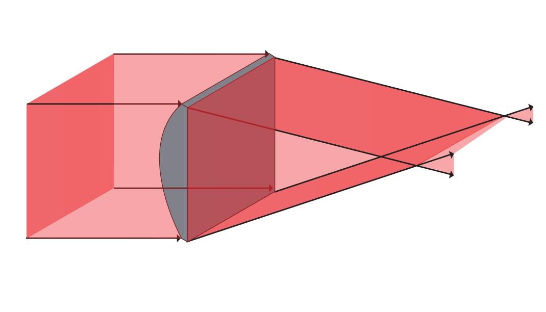 ross 1